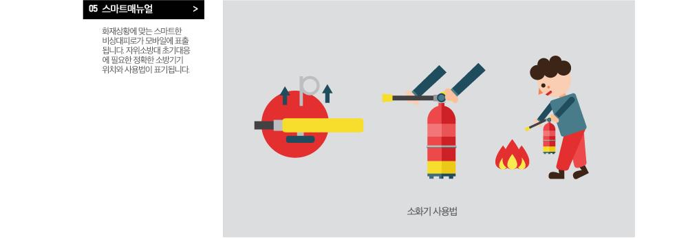스마트매뉴얼, 화재상황에 맞는 스마트한 비상대피로가 모바일에 표출됩니다. 자위소방대 초기대응에 필요한 정확한 소방기기 위치와 사용법이 표기됩니다.